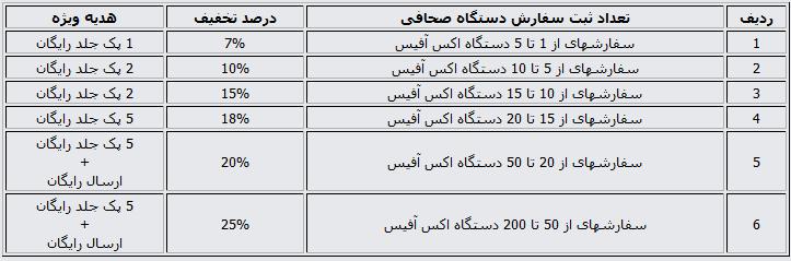 جدول تحقیقات نمایندگی